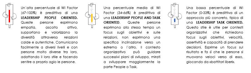 leadership inclusiva